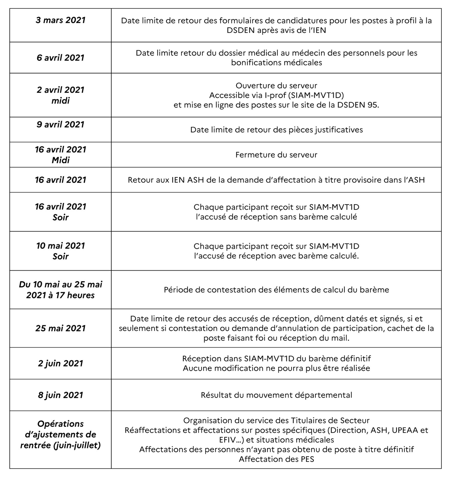 calendrier mvt 95 2021